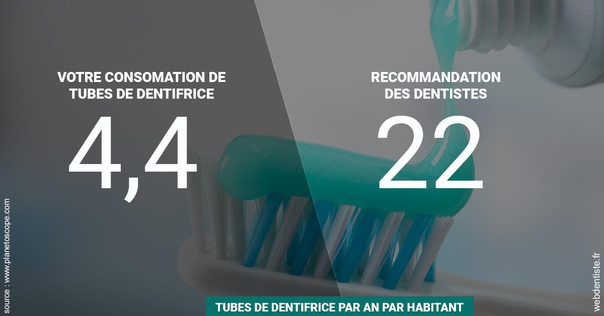 https://www.orthodontie-bruxelles-gilkens.be/22 tubes/an 2