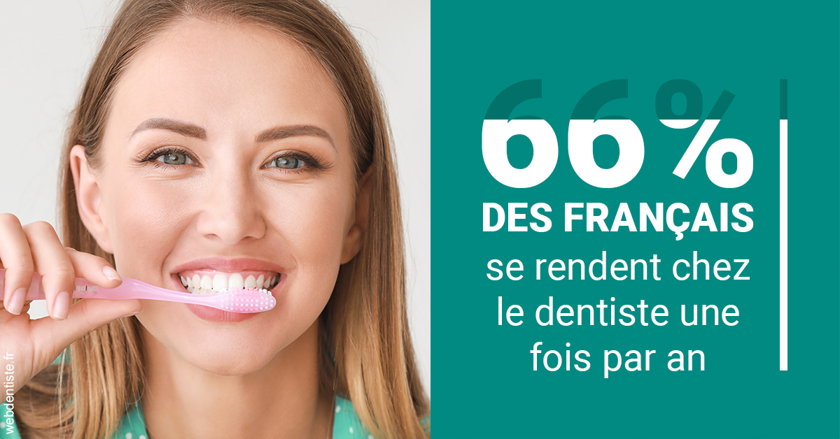 https://www.orthodontie-bruxelles-gilkens.be/66 % des Français 2