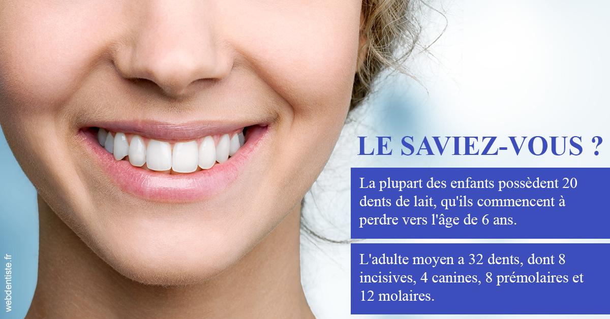 https://www.orthodontie-bruxelles-gilkens.be/Dents de lait 1