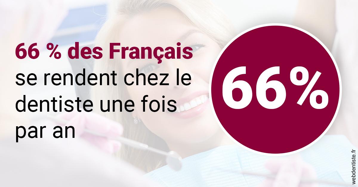 https://www.orthodontie-bruxelles-gilkens.be/66 % des Français 1